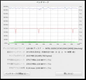 Intel 520シリーズSSD 120GB