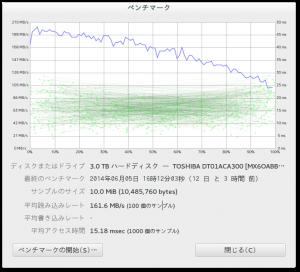 Toshiba 3TB HDD Benchmark